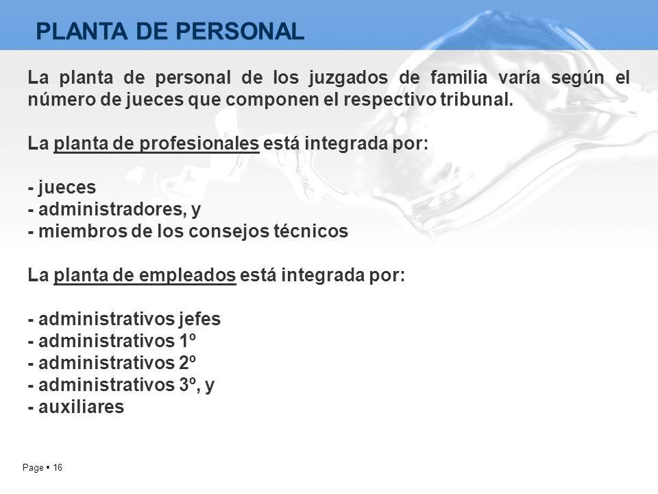 Page 16 PLANTA DE PERSONAL La planta de personal de los juzgados de familia varía según el número de jueces que componen el respectivo tribunal. La pl