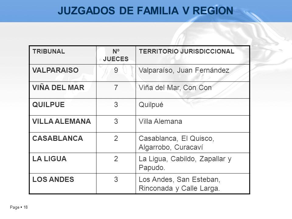 Page 18 JUZGADOS DE FAMILIA V REGION TRIBUNALNº JUECES TERRITORIO JURISDICCIONAL VALPARAISO9Valparaíso, Juan Fernández VIÑA DEL MAR7Viña del Mar, Con
