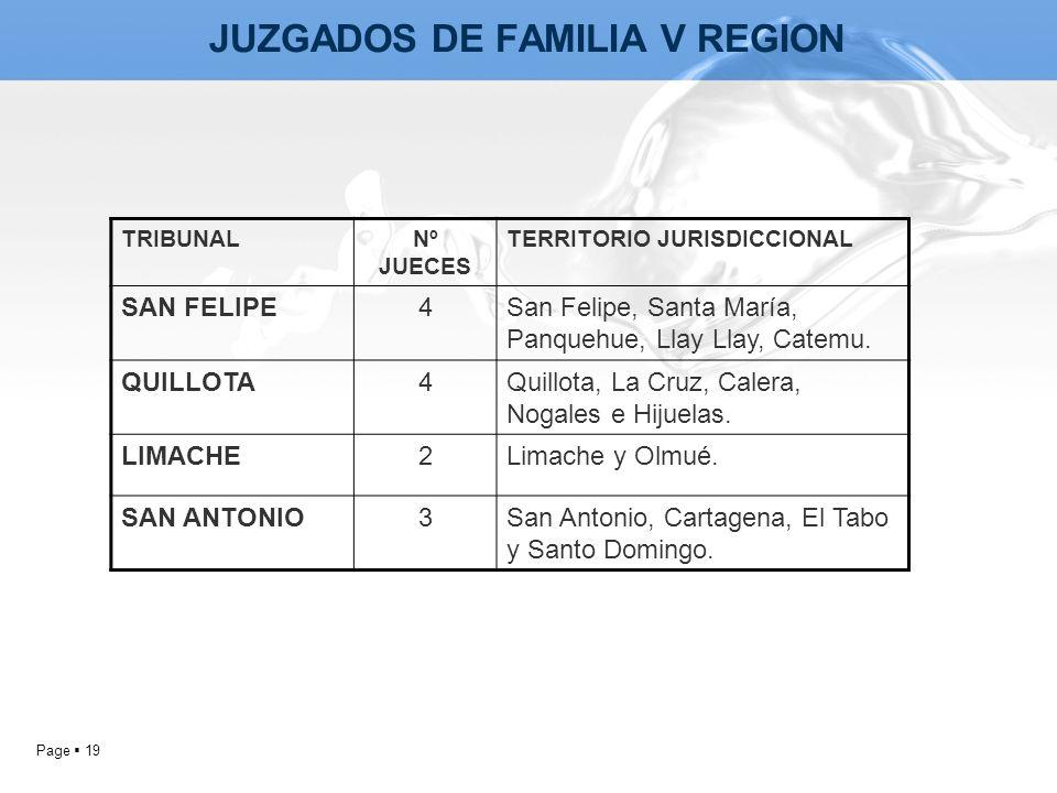Page 19 JUZGADOS DE FAMILIA V REGION TRIBUNALNº JUECES TERRITORIO JURISDICCIONAL SAN FELIPE4San Felipe, Santa María, Panquehue, Llay Llay, Catemu. QUI
