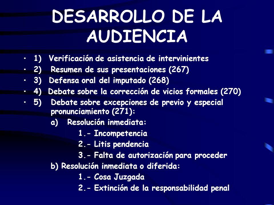 DESARROLLO DE LA AUDIENCIA 1) Verificación de asistencia de intervinientes 2) Resumen de sus presentaciones (267) 3) Defensa oral del imputado (268) 4
