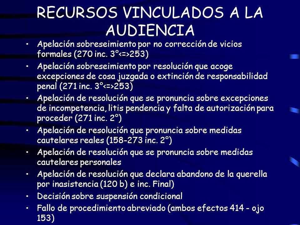 RECURSOS VINCULADOS A LA AUDIENCIA Apelación sobreseimiento por no corrección de vicios formales (270 inc. 3° 253) Apelación sobreseimiento por resolu