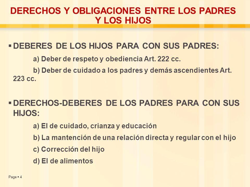 Page 4 DERECHOS Y OBLIGACIONES ENTRE LOS PADRES Y LOS HIJOS DEBERES DE LOS HIJOS PARA CON SUS PADRES: a) Deber de respeto y obediencia Art. 222 cc. b)