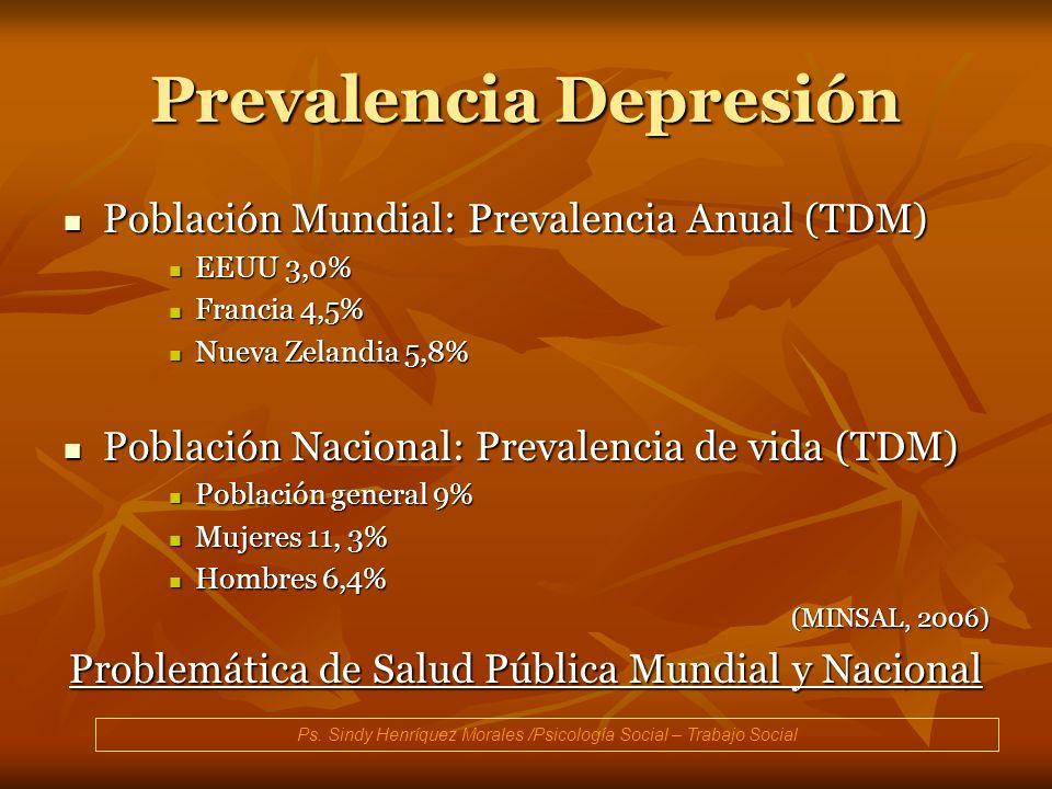 Prevalencia Depresión Población Mundial: Prevalencia Anual (TDM) Población Mundial: Prevalencia Anual (TDM) EEUU 3,0% EEUU 3,0% Francia 4,5% Francia 4