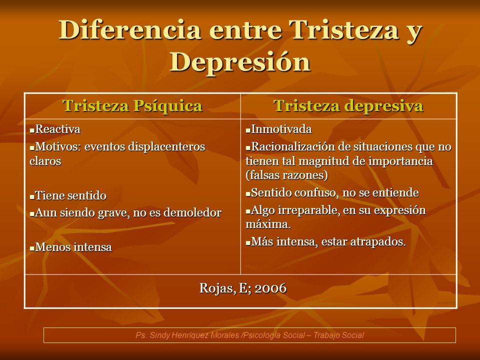 Diferencia entre Tristeza y Depresión Tristeza Psíquica Tristeza depresiva Reactiva Reactiva Motivos: eventos displacenteros claros Motivos: eventos d