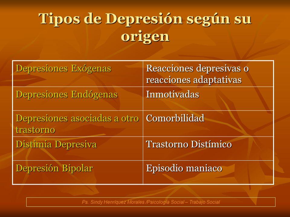 Tipos de Depresión según su origen Depresiones Exógenas Reacciones depresivas o reacciones adaptativas Depresiones Endógenas Inmotivadas Depresiones a