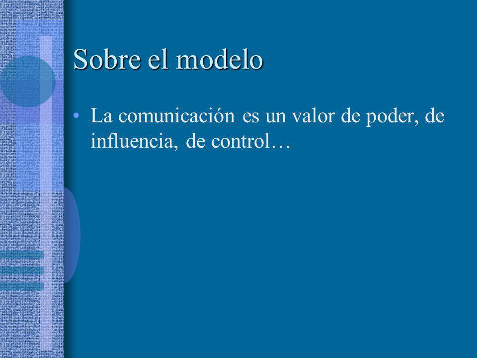 Sobre el modelo La comunicación es un valor de poder, de influencia, de control…