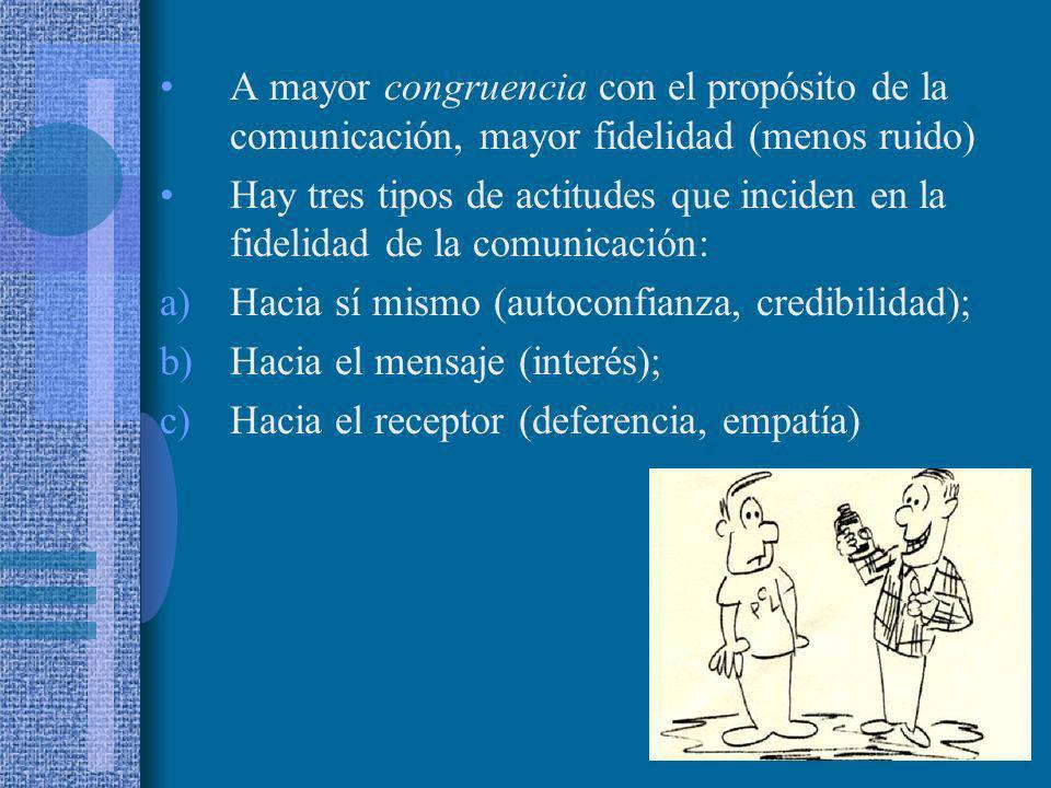 A mayor congruencia con el propósito de la comunicación, mayor fidelidad (menos ruido) Hay tres tipos de actitudes que inciden en la fidelidad de la c
