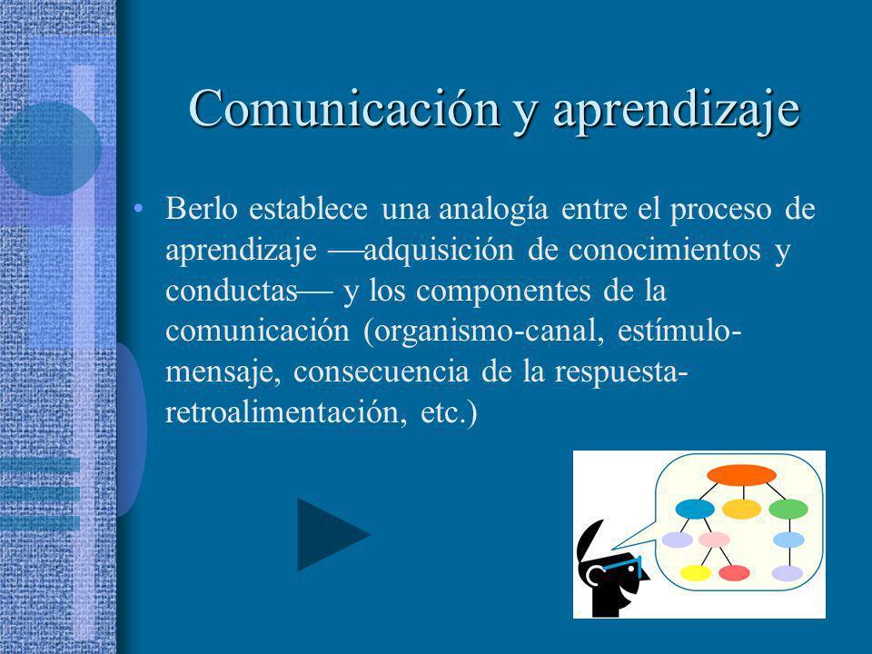 Comunicación y aprendizaje Berlo establece una analogía entre el proceso de aprendizaje adquisición de conocimientos y conductas y los componentes de