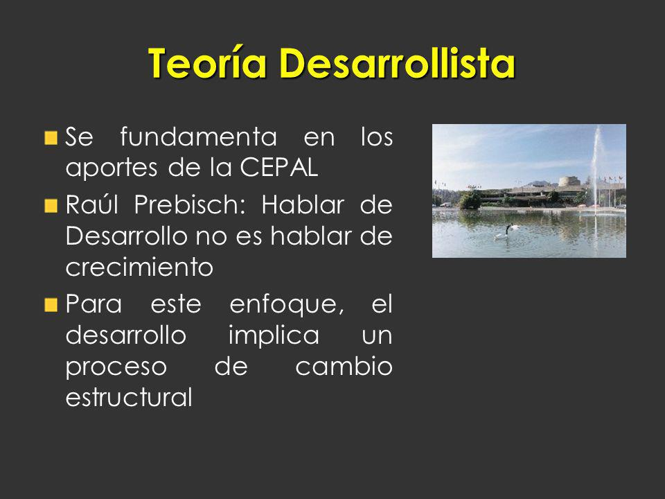 Teoría Desarrollista Se fundamenta en los aportes de la CEPAL Raúl Prebisch: Hablar de Desarrollo no es hablar de crecimiento Para este enfoque, el de