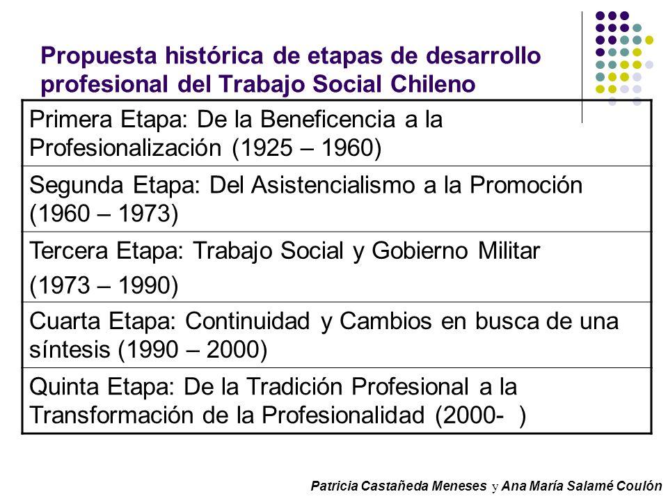 Propuesta histórica de etapas de desarrollo profesional del Trabajo Social Chileno Primera Etapa: De la Beneficencia a la Profesionalización (1925 – 1