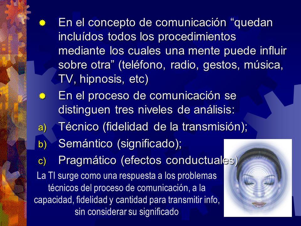 En el concepto de comunicación quedan incluídos todos los procedimientos mediante los cuales una mente puede influir sobre otra (teléfono, radio, gestos, música, TV, hipnosis, etc) En el concepto de comunicación quedan incluídos todos los procedimientos mediante los cuales una mente puede influir sobre otra (teléfono, radio, gestos, música, TV, hipnosis, etc) En el proceso de comunicación se distinguen tres niveles de análisis: En el proceso de comunicación se distinguen tres niveles de análisis: a) Técnico (fidelidad de la transmisión); b) Semántico (significado); c) Pragmático (efectos conductuales) La TI surge como una respuesta a los problemas técnicos del proceso de comunicación, a la capacidad, fidelidad y cantidad para transmitir info, sin considerar su significado