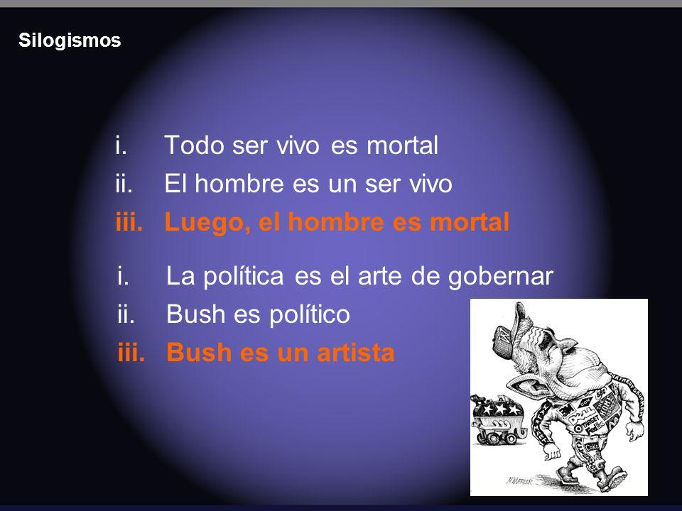 Silogismos i.Todo ser vivo es mortal ii.El hombre es un ser vivo iii.Luego, el hombre es mortal i.La política es el arte de gobernar ii.Bush es políti