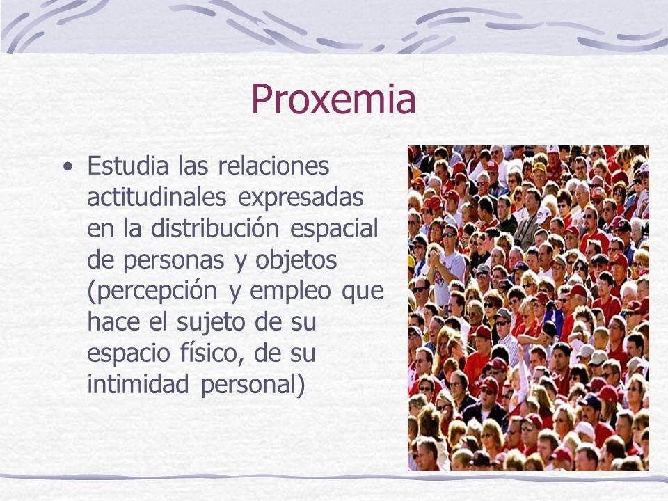 Proxemia Estudia las relaciones actitudinales expresadas en la distribución espacial de personas y objetos (percepción y empleo que hace el sujeto de su espacio físico, de su intimidad personal)