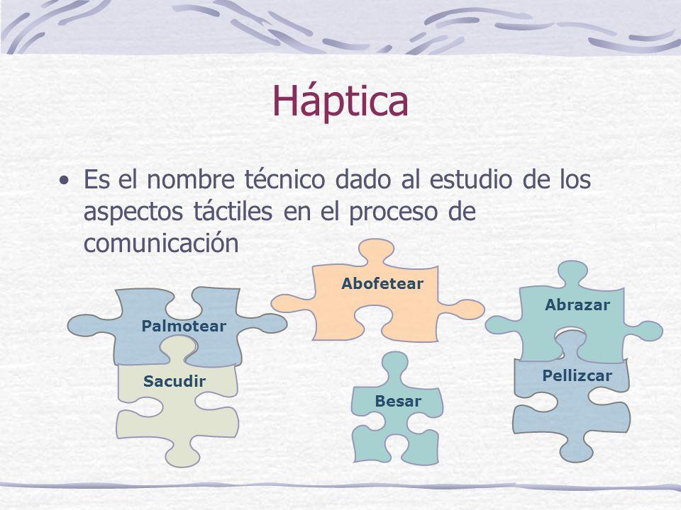 Háptica Es el nombre técnico dado al estudio de los aspectos táctiles en el proceso de comunicación Palmotear Pellizcar Besar Abrazar Sacudir Abofetea