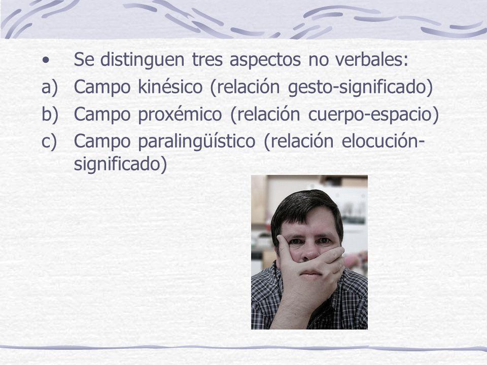 Se distinguen tres aspectos no verbales: a)Campo kinésico (relación gesto-significado) b)Campo proxémico (relación cuerpo-espacio) c)Campo paralingüís