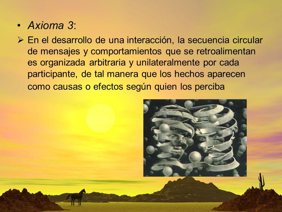 Axioma 3: En el desarrollo de una interacción, la secuencia circular de mensajes y comportamientos que se retroalimentan es organizada arbitraria y un