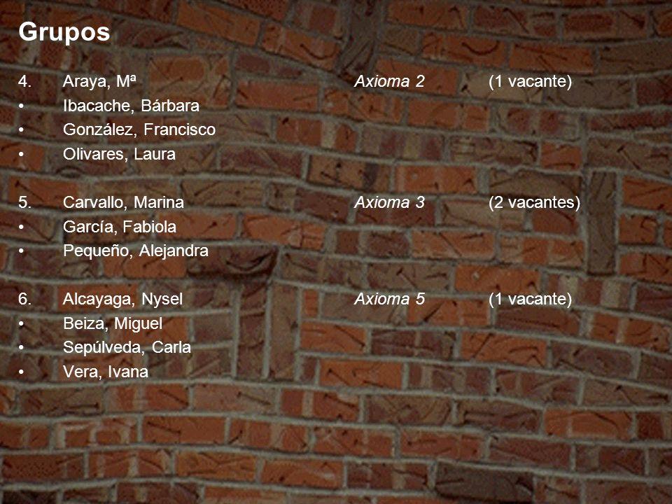 Grupos 4.Araya, MªAxioma 2(1 vacante) Ibacache, Bárbara González, Francisco Olivares, Laura 5.Carvallo, MarinaAxioma 3(2 vacantes) García, Fabiola Peq
