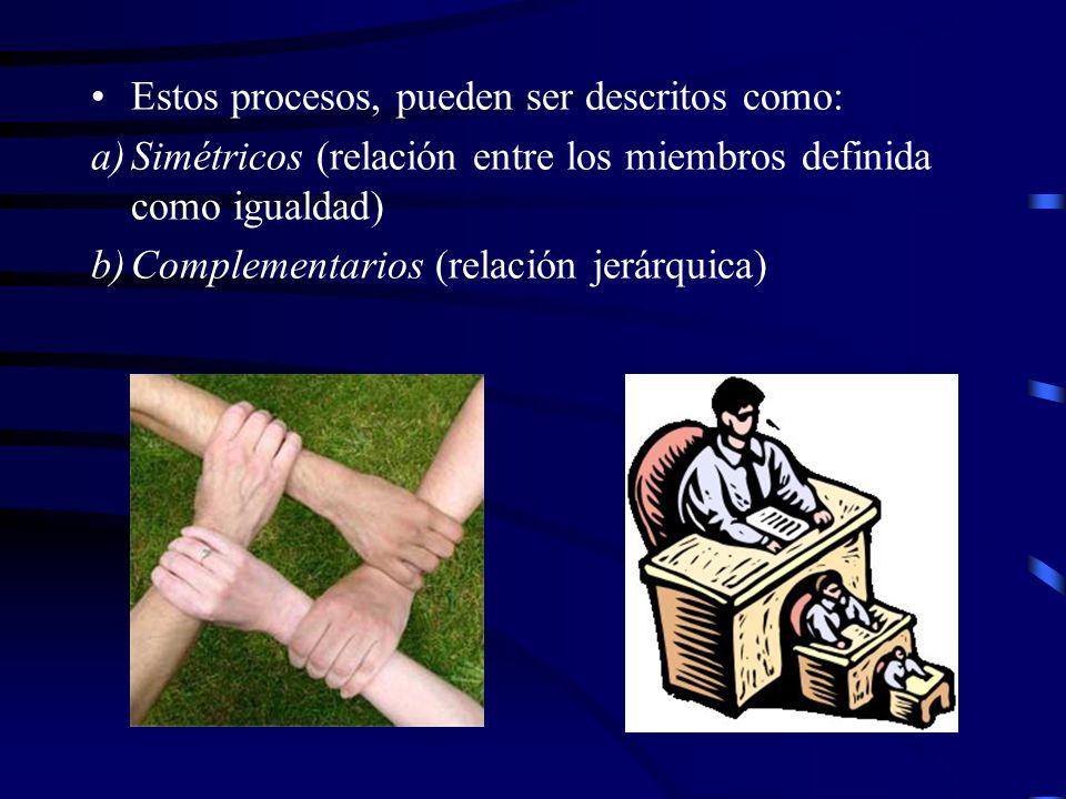Estos procesos, pueden ser descritos como: a)Simétricos (relación entre los miembros definida como igualdad) b)Complementarios (relación jerárquica)