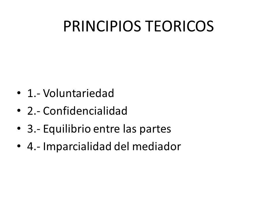 PRINCIPIOS DE LA MEDIACION Igualdad de condiciones de las partes Interés superior del niñ@ o adolescente Confidencialidad Protagonismo de las partes Imparcialidad