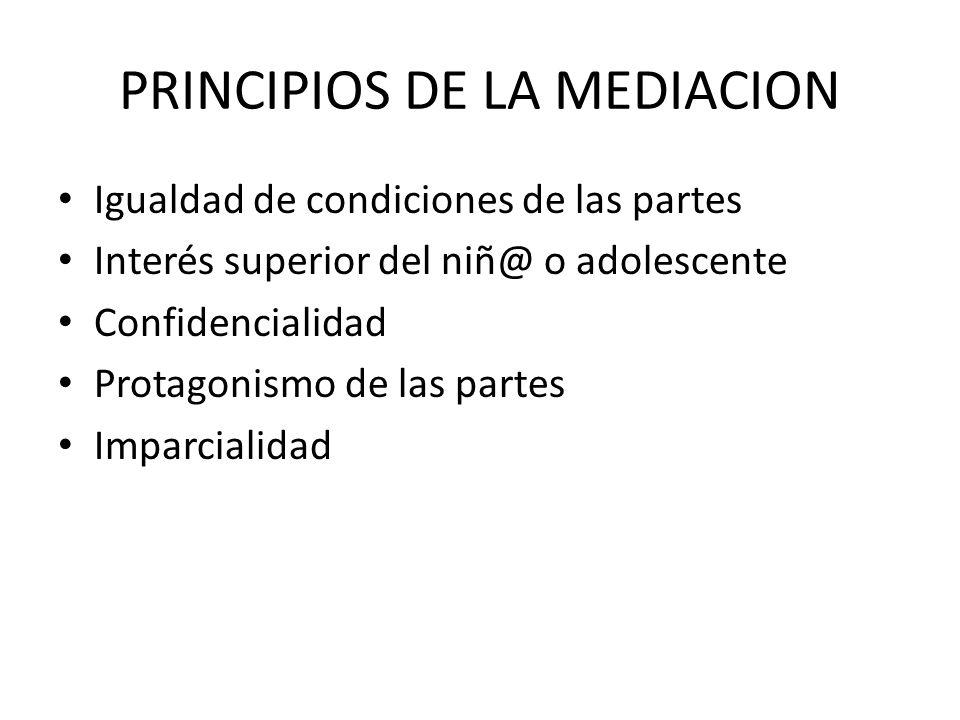 PRINCIPIOS DE LA MEDIACION Igualdad de condiciones de las partes Interés superior del niñ@ o adolescente Confidencialidad Protagonismo de las partes I