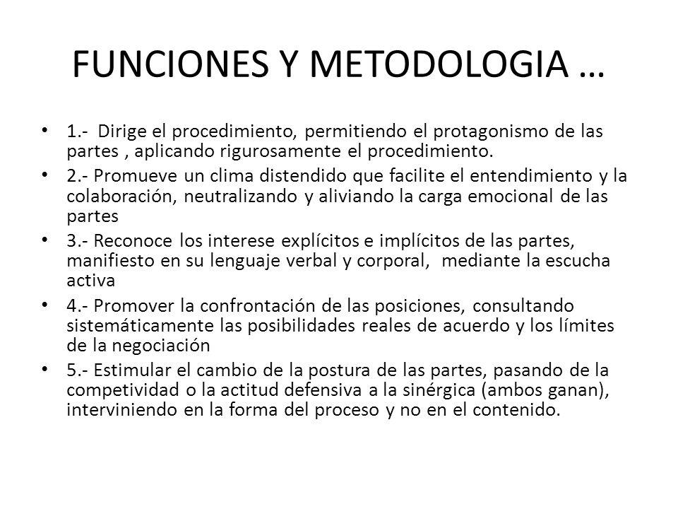 FUNCIONES Y METODOLOGIA … 1.- Dirige el procedimiento, permitiendo el protagonismo de las partes, aplicando rigurosamente el procedimiento. 2.- Promue