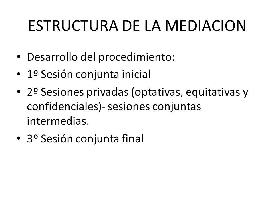 ESTRUCTURA DE LA MEDIACION Desarrollo del procedimiento: 1º Sesión conjunta inicial 2º Sesiones privadas (optativas, equitativas y confidenciales)- se