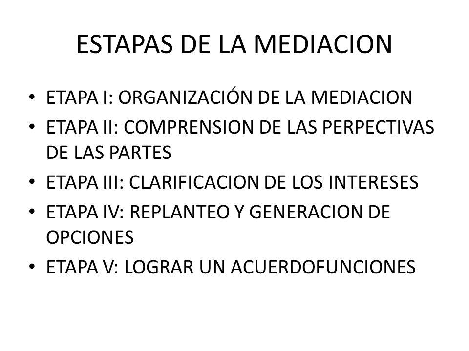 ETAPA I 1) Organización de la mediación (citación) 2) Organización del espacio 3) Presentaciones personales 4) Discurso inicial: -recordar las características de la mediación - explicar el procedimiento - señalar las normass de conducta - señalar la posibilidad de asesoría externa (abogados, peritos, etc.) - explicar las características del acuerdo - confirmación del entendimiento y aceptación del proceso - firma del compromiso (participación y confidencialidad)