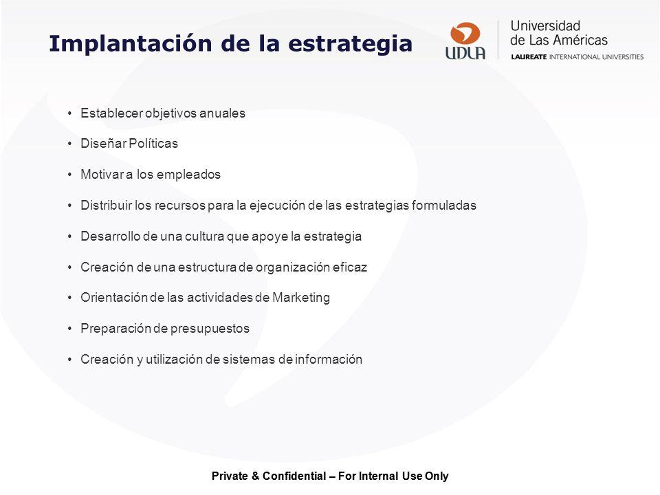 Private & Confidential – For Internal Use Only Implantación de la estrategia Establecer objetivos anuales Diseñar Políticas Motivar a los empleados Di