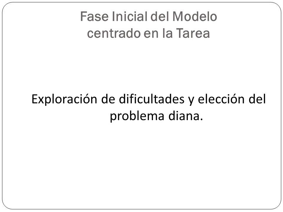 Fase Inicial del Modelo centrado en la Tarea Exploración de dificultades y elección del problema diana.