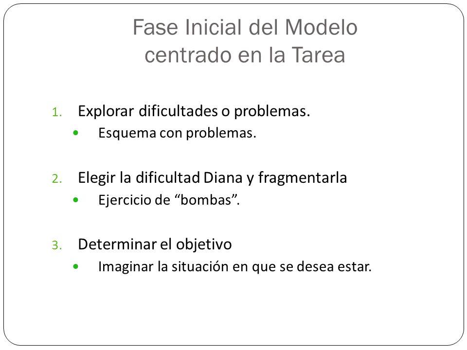 Fase Inicial del Modelo centrado en la Tarea 1. Explorar dificultades o problemas. Esquema con problemas. 2. Elegir la dificultad Diana y fragmentarla