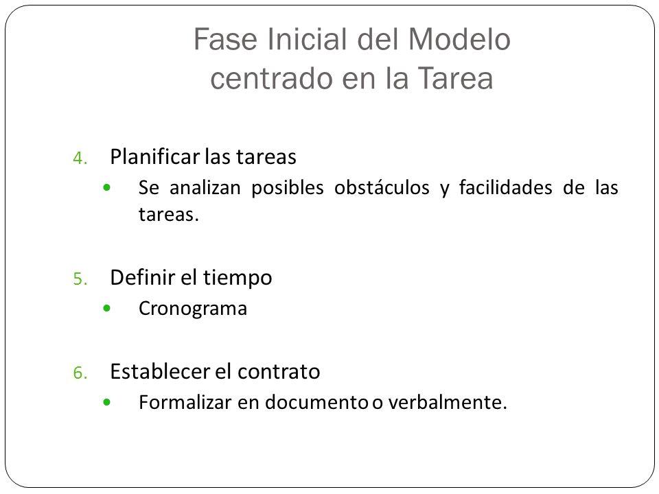 Fase Inicial del Modelo centrado en la Tarea 4. Planificar las tareas Se analizan posibles obstáculos y facilidades de las tareas. 5. Definir el tiemp