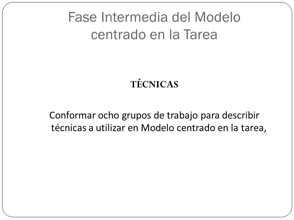 Fase Intermedia del Modelo centrado en la Tarea TÉCNICAS Conformar ocho grupos de trabajo para describir técnicas a utilizar en Modelo centrado en la