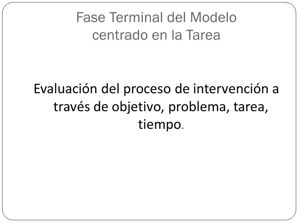 Fase Terminal del Modelo centrado en la Tarea Evaluación del proceso de intervención a través de objetivo, problema, tarea, tiempo.