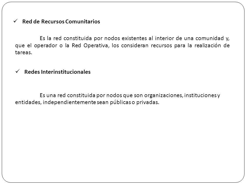 Es la red constituida por nodos existentes al interior de una comunidad y, que el operador o la Red Operativa, los consideran recursos para la realiza