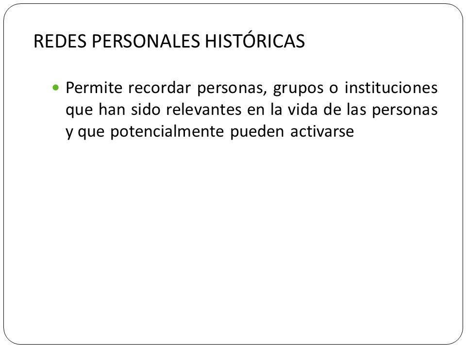 REDES PERSONALES HISTÓRICAS Permite recordar personas, grupos o instituciones que han sido relevantes en la vida de las personas y que potencialmente