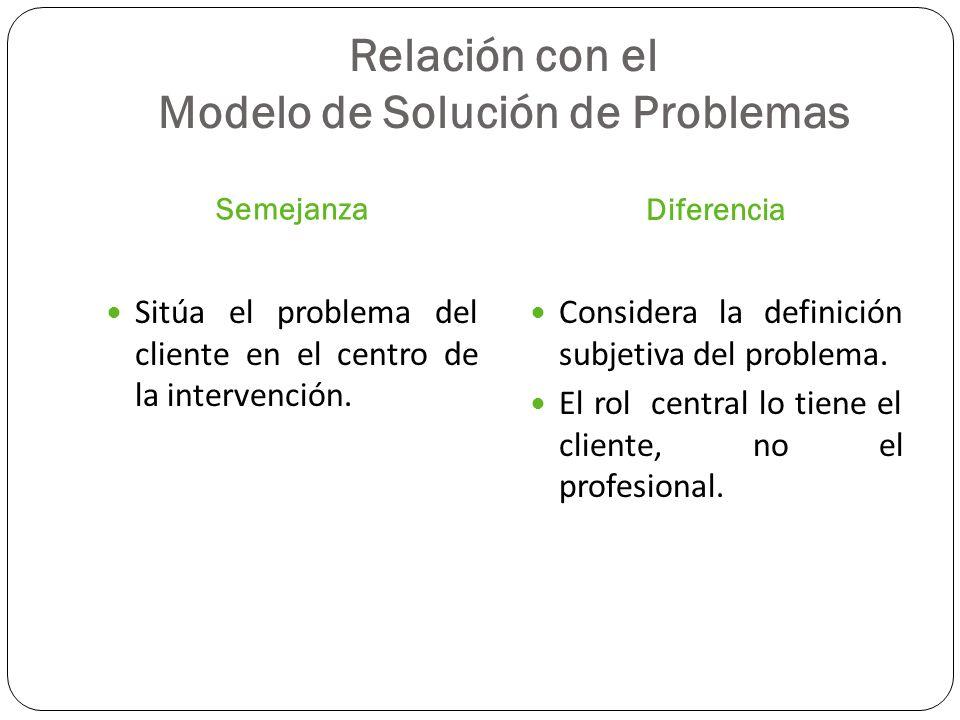 Relación con el Modelo de Solución de Problemas Semejanza Diferencia Sitúa el problema del cliente en el centro de la intervención. Considera la defin