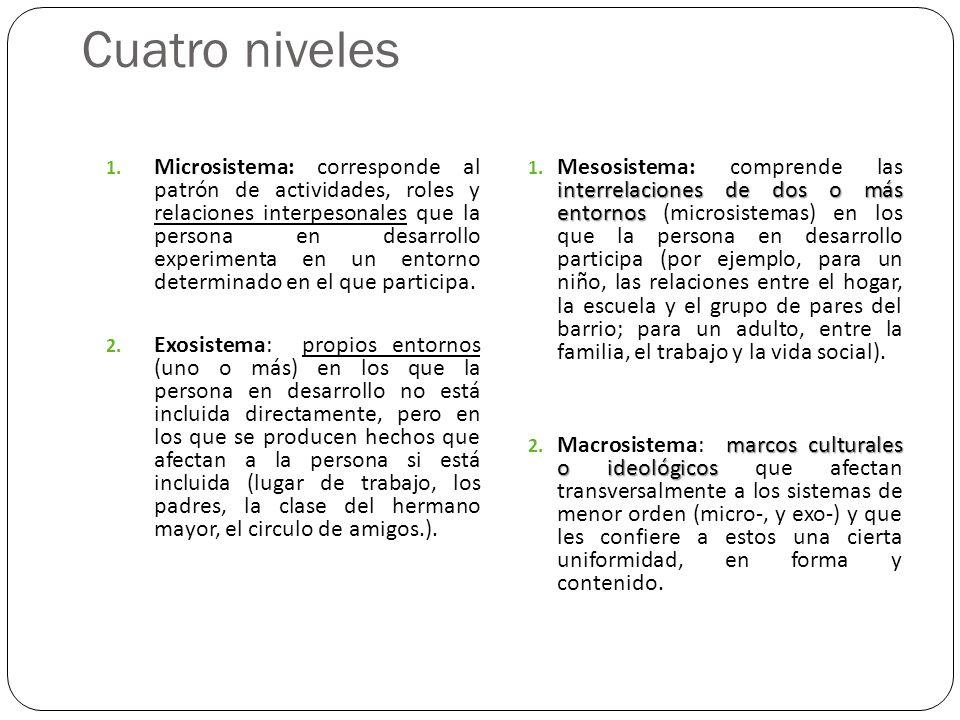 Cuatro niveles 1. Microsistema: corresponde al patrón de actividades, roles y relaciones interpesonales que la persona en desarrollo experimenta en un