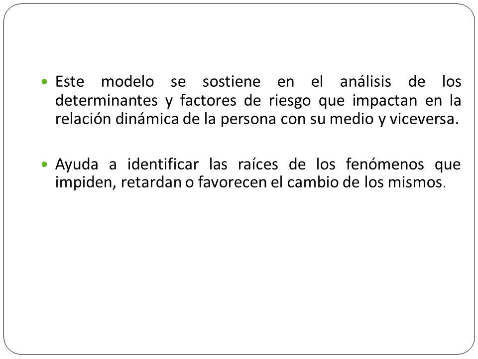 ….Modelo ecológico Este modelo se sostiene en el análisis de los determinantes y factores de riesgo que impactan en la relación dinámica de la persona