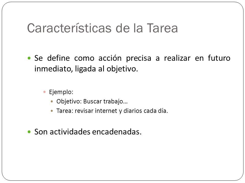 Características de la Tarea Se define como acción precisa a realizar en futuro inmediato, ligada al objetivo. Ejemplo: Objetivo: Buscar trabajo… Tarea