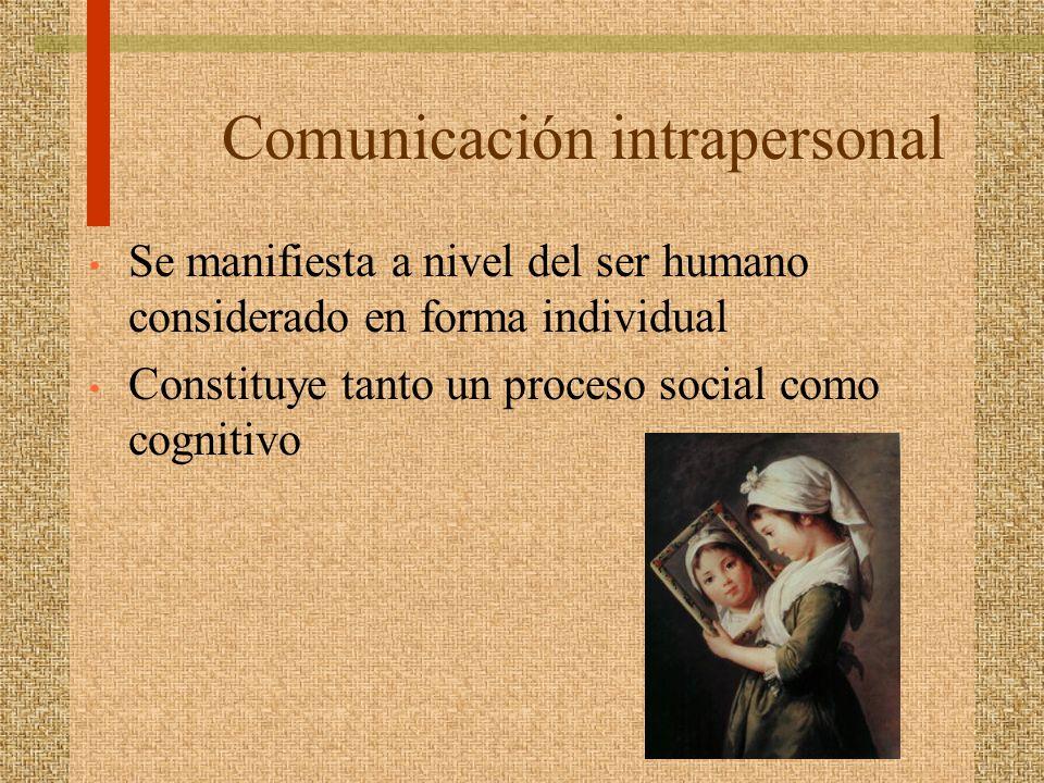 Comunicación intrapersonal Se manifiesta a nivel del ser humano considerado en forma individual Constituye tanto un proceso social como cognitivo