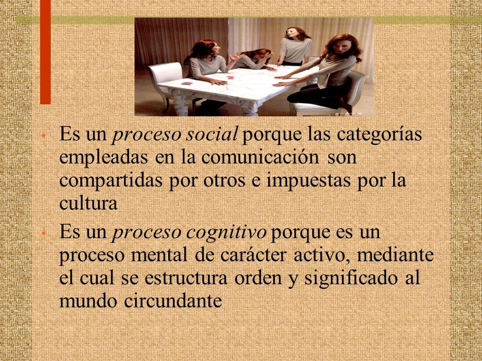 Es un proceso social porque las categorías empleadas en la comunicación son compartidas por otros e impuestas por la cultura Es un proceso cognitivo p