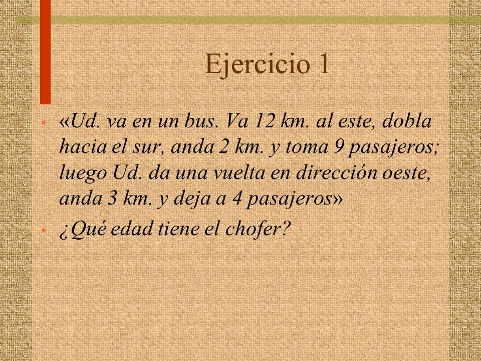 Ejercicio 1 «Ud. va en un bus. Va 12 km. al este, dobla hacia el sur, anda 2 km. y toma 9 pasajeros; luego Ud. da una vuelta en dirección oeste, anda