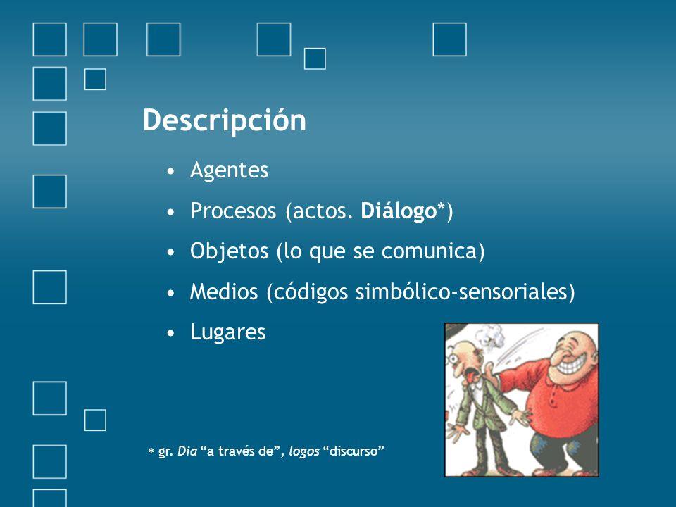 Descripción Agentes Procesos (actos. Diálogo*) Objetos (lo que se comunica) Medios (códigos simbólico-sensoriales) Lugares gr. Dia a través de, logos