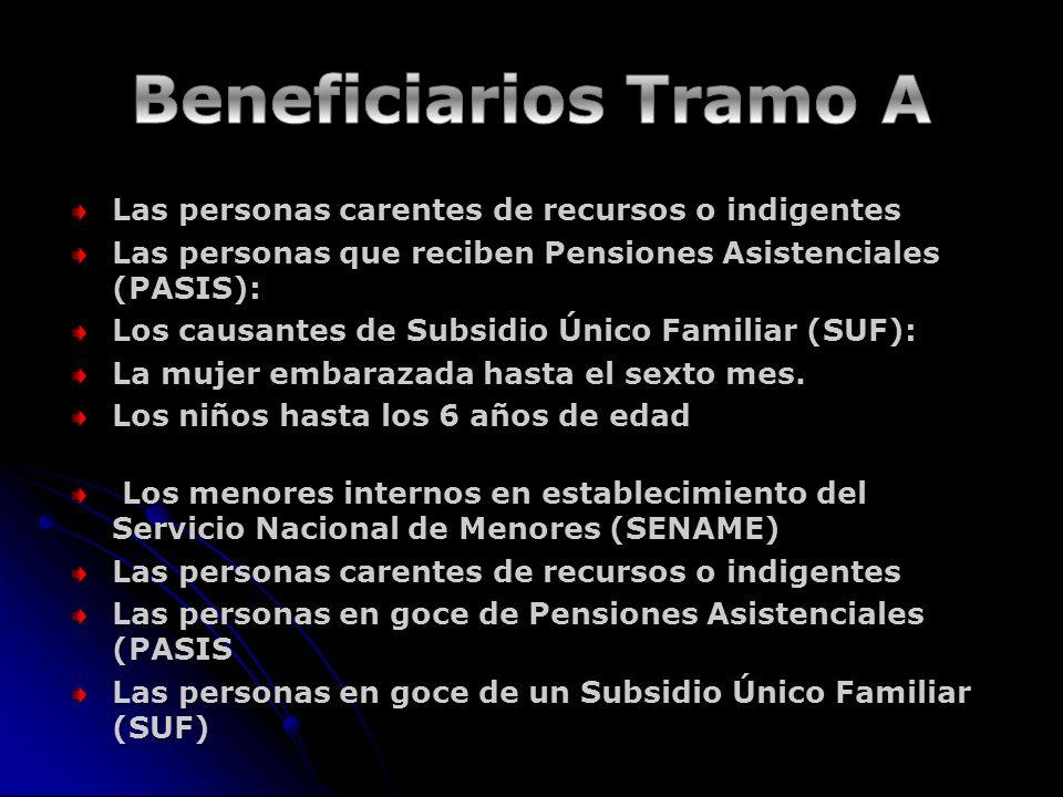 Las personas carentes de recursos o indigentes Las personas que reciben Pensiones Asistenciales (PASIS): Los causantes de Subsidio Único Familiar (SUF): La mujer embarazada hasta el sexto mes.