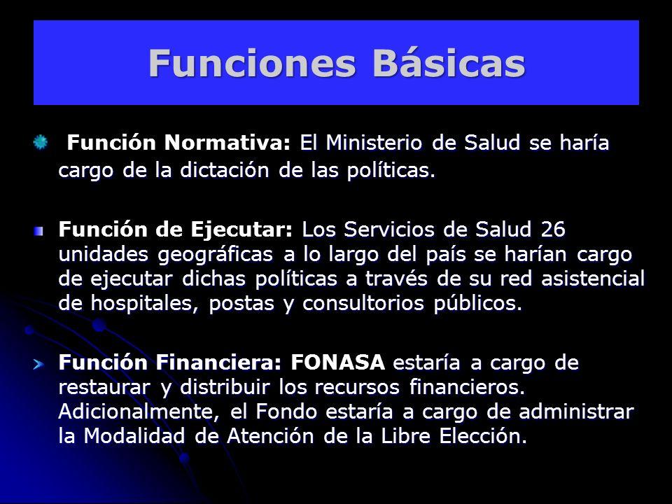 Funciones Básicas Función Normativa: El Ministerio de Salud se haría cargo de la dictación de las políticas.