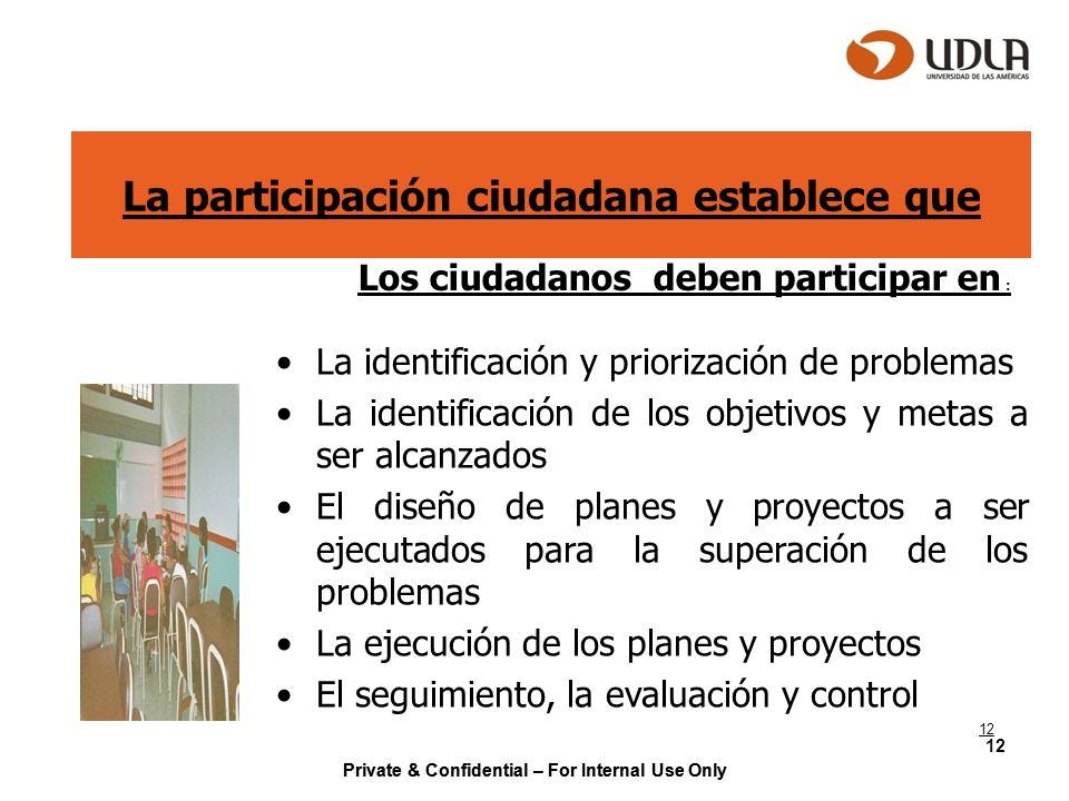 Private & Confidential – For Internal Use Only 12 La participación ciudadana establece que La identificación y priorización de problemas La identifica