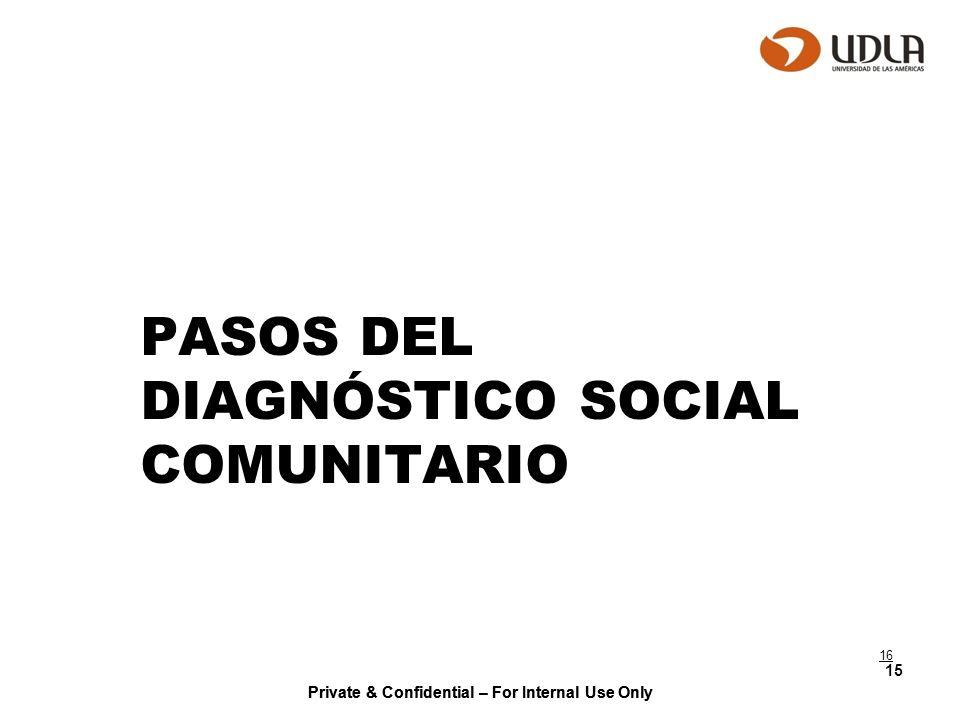Private & Confidential – For Internal Use Only 15 PASOS DEL DIAGNÓSTICO SOCIAL COMUNITARIO 16