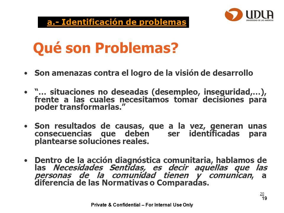 Private & Confidential – For Internal Use Only 19 a.- Identificación de problemas Qué son Problemas? Son amenazas contra el logro de la visión de desa