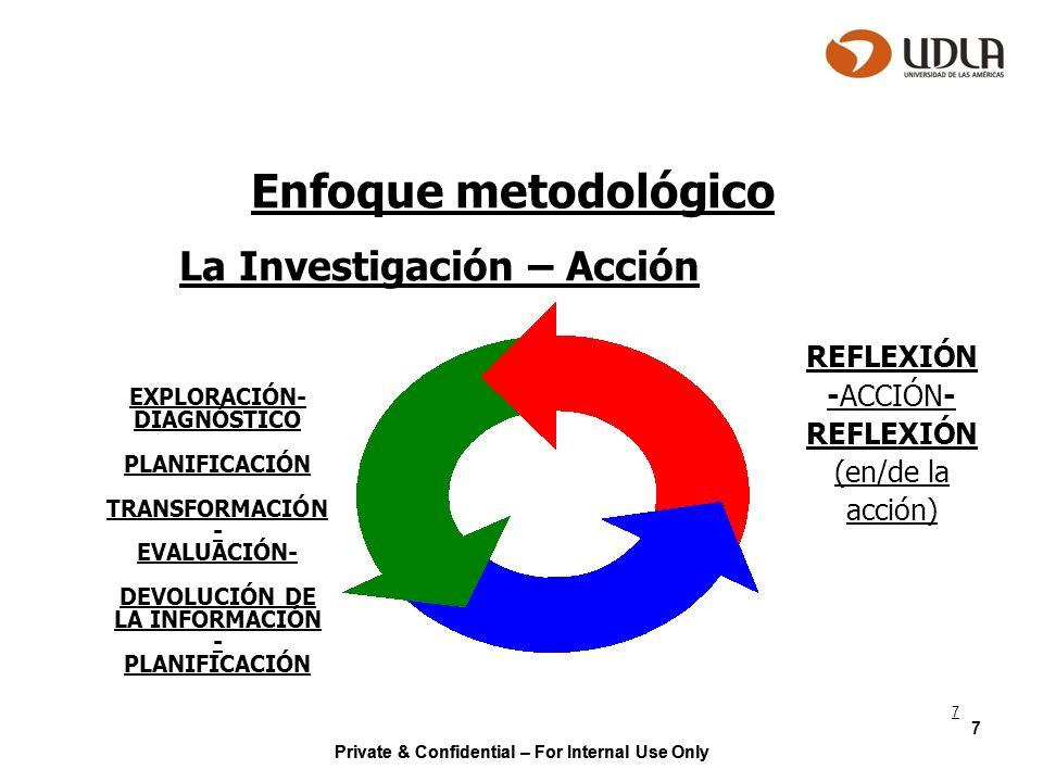 Private & Confidential – For Internal Use Only 7 Enfoque metodológico La Investigación – Acción REFLEXIÓN -ACCIÓN- REFLEXIÓN (en/de la acción) EXPLORA