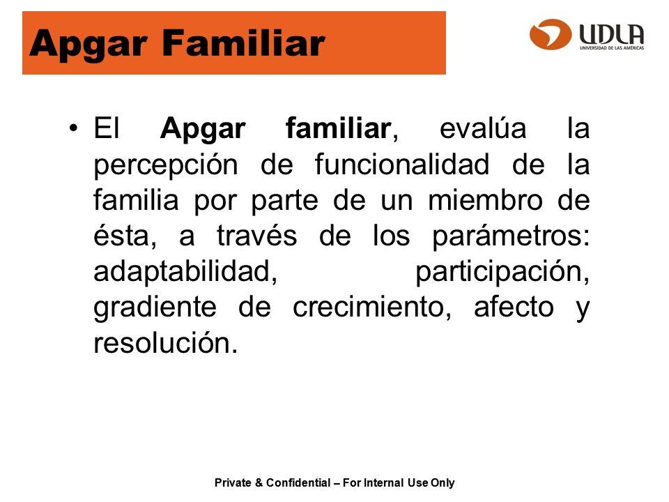 Private & Confidential – For Internal Use Only Apgar Familiar El Apgar familiar, evalúa la percepción de funcionalidad de la familia por parte de un m